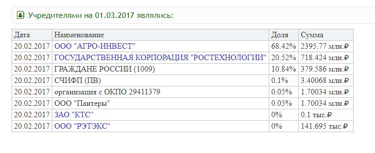 Двуликий Умахан Умаханов или кто на самом деле защищает дольщиков Дагестана?