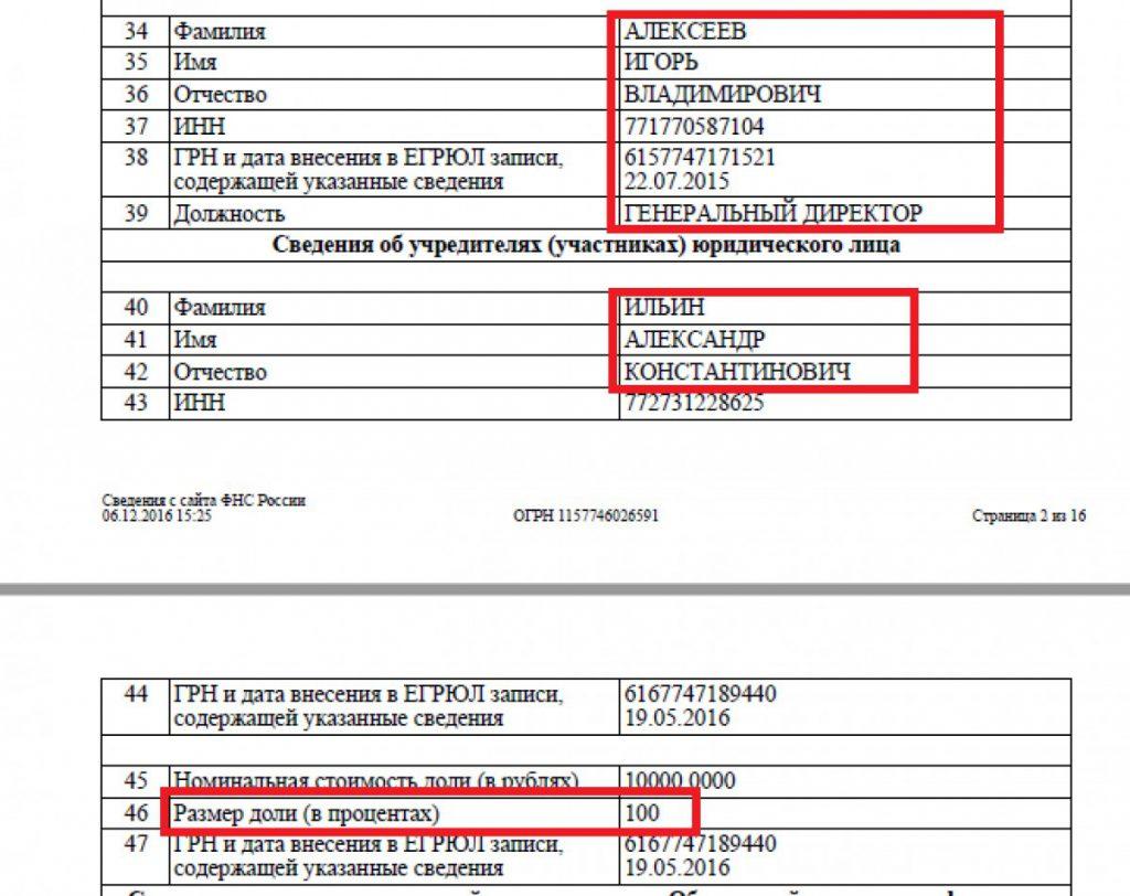 Мошенники из МСК Групп, Парнас, ООО НЕГУС, ООО «Московская залоговая компания» и МКБ: кредитные аферисты продолжают ставить Россию на колени